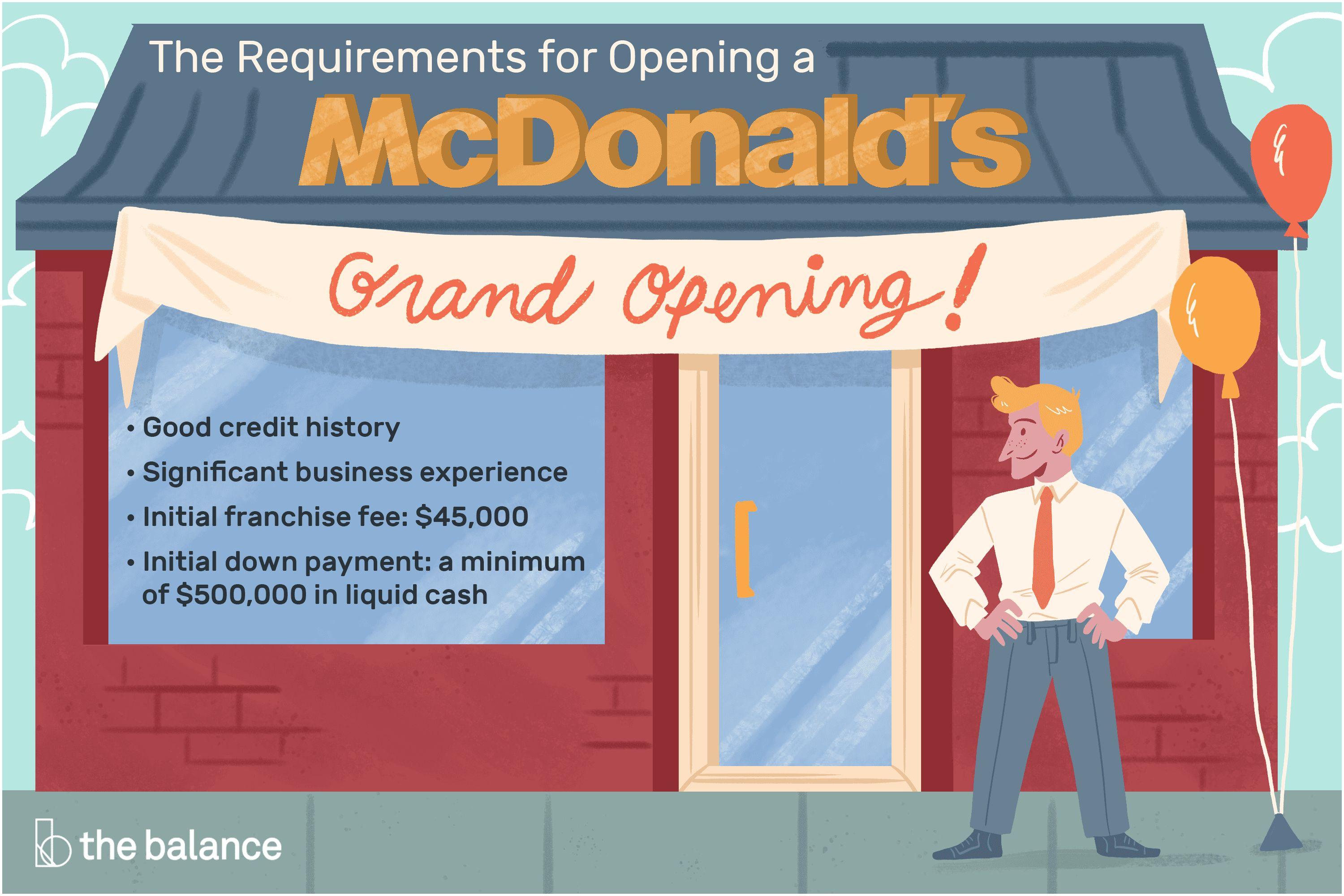 An Entrepreneur who Opens A Franchise Must Opening A Mcdonald S Franchise Costs and Requirements