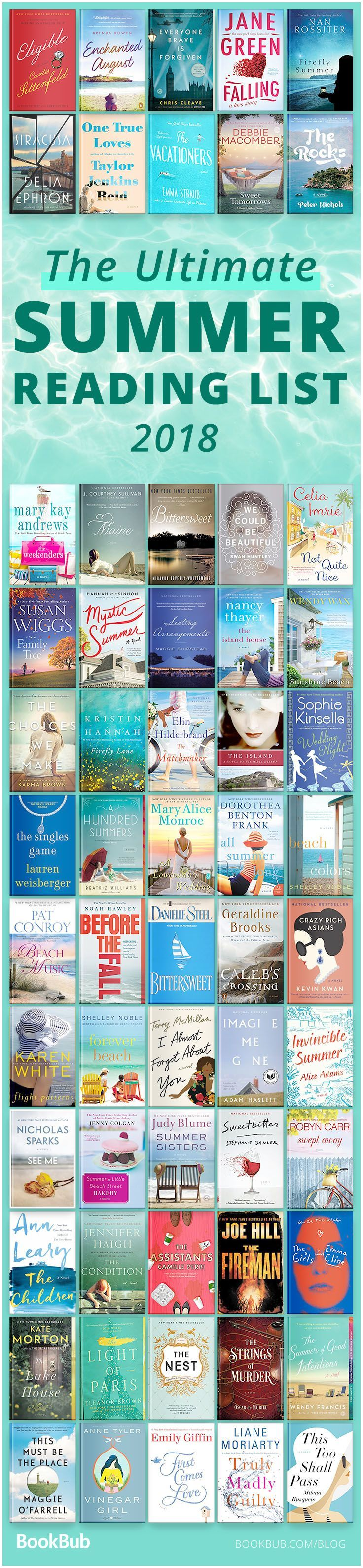 Book Club Books 2019 the Ultimate List Of Beach Reads In 2019 Books for Women